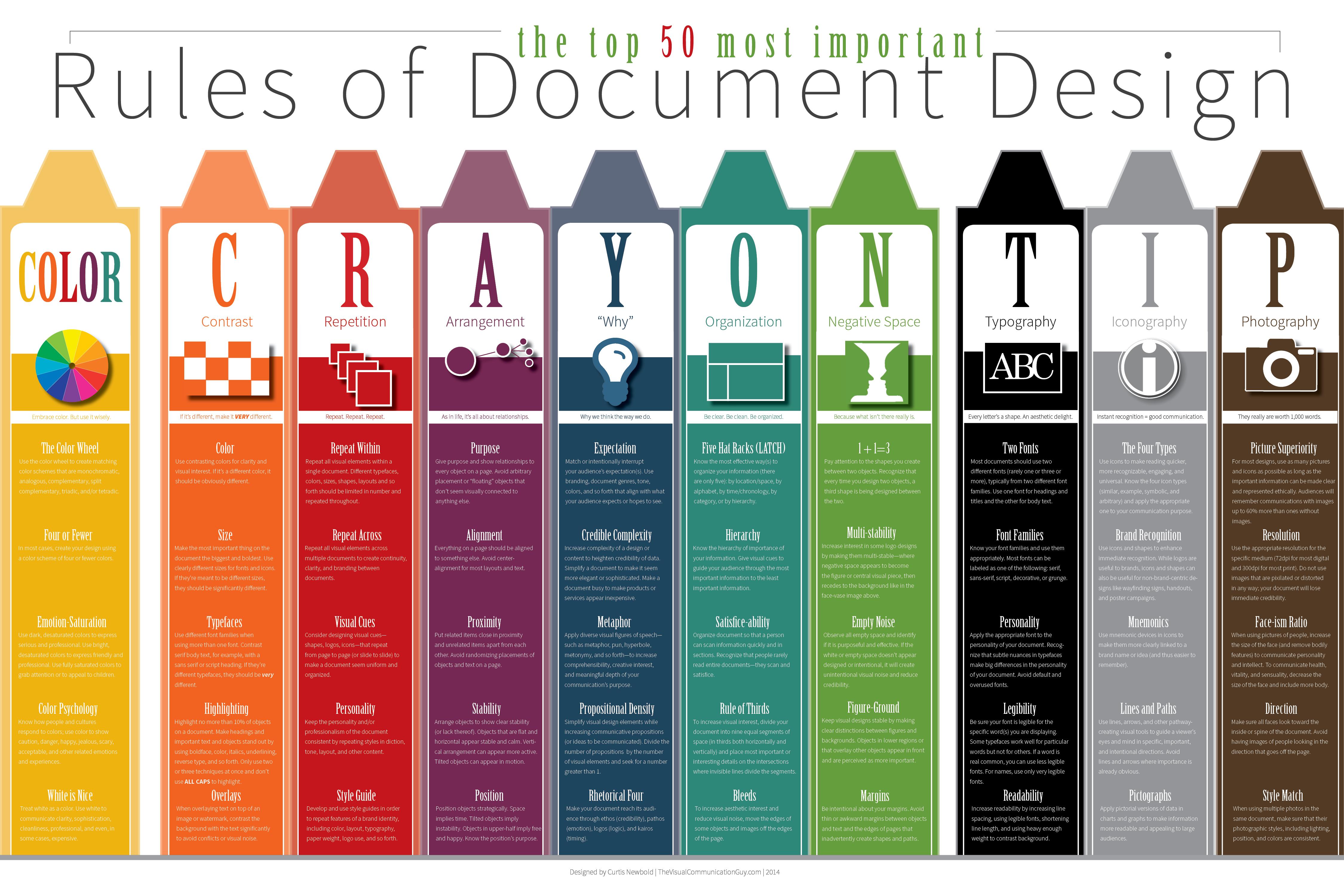 しっくりくるデザイン・50のルール「色使い」編